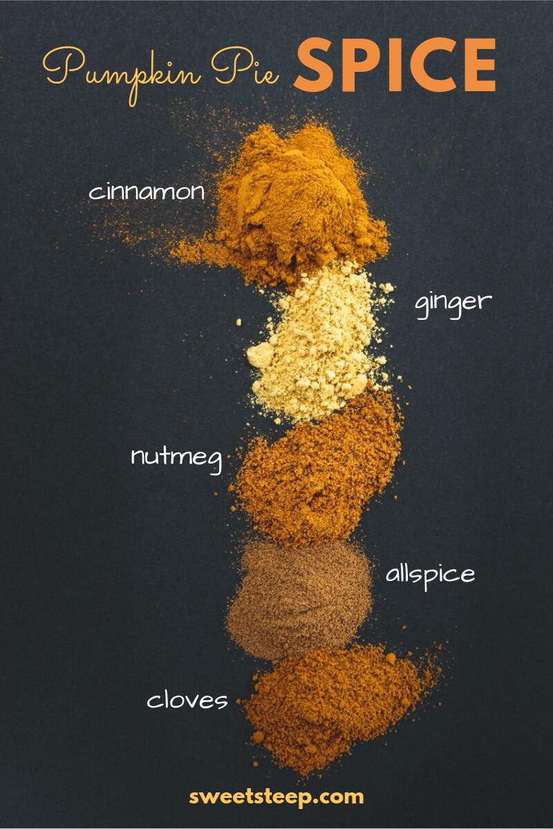 Pumpkin Pie Spice Recipe Sweet Steep
